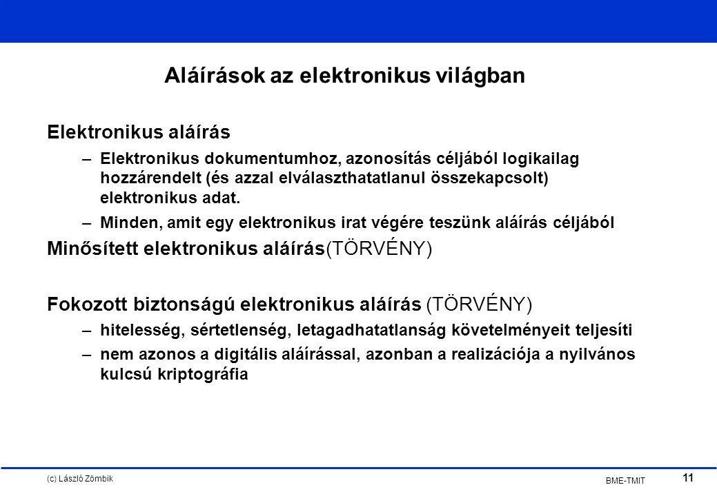 (c) László Zömbik 11 BME-TMIT Aláírások az elektronikus világban Elektronikus aláírás –Elektronikus dokumentumhoz, azonosítás céljából logikailag hozzárendelt (és azzal elválaszthatatlanul összekapcsolt) elektronikus adat.