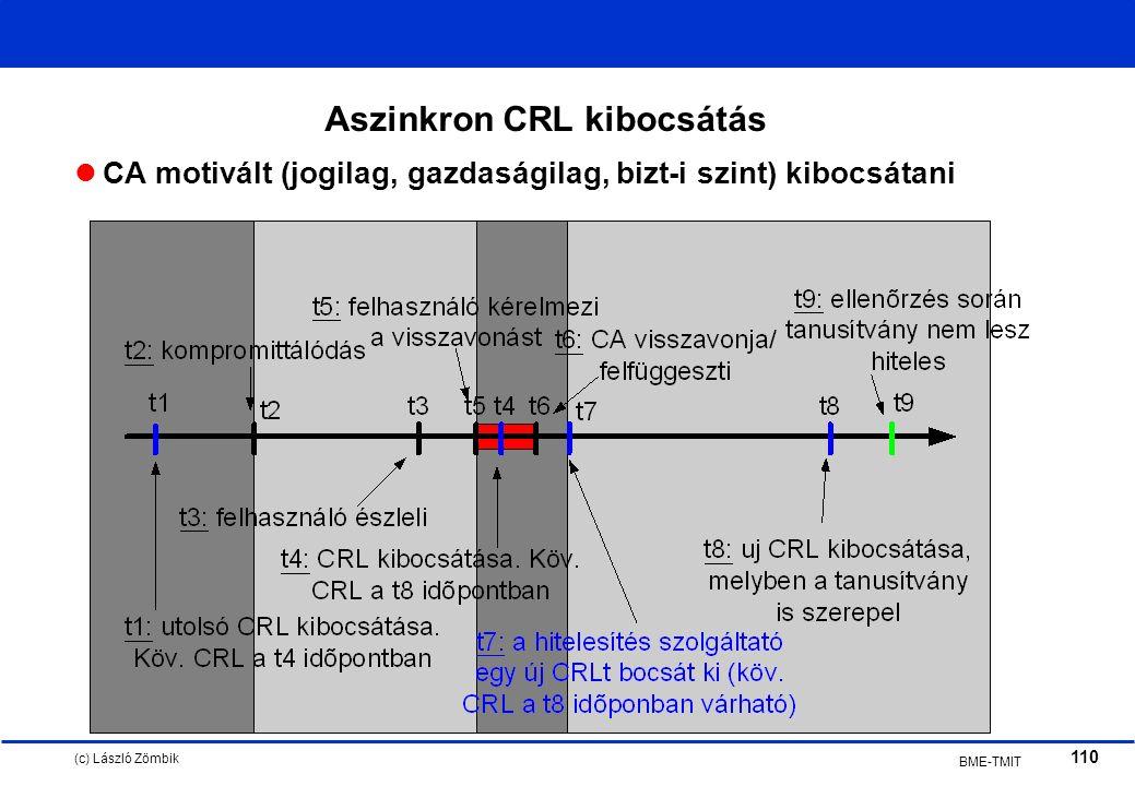 (c) László Zömbik 110 BME-TMIT Aszinkron CRL kibocsátás CA motivált (jogilag, gazdaságilag, bizt-i szint) kibocsátani