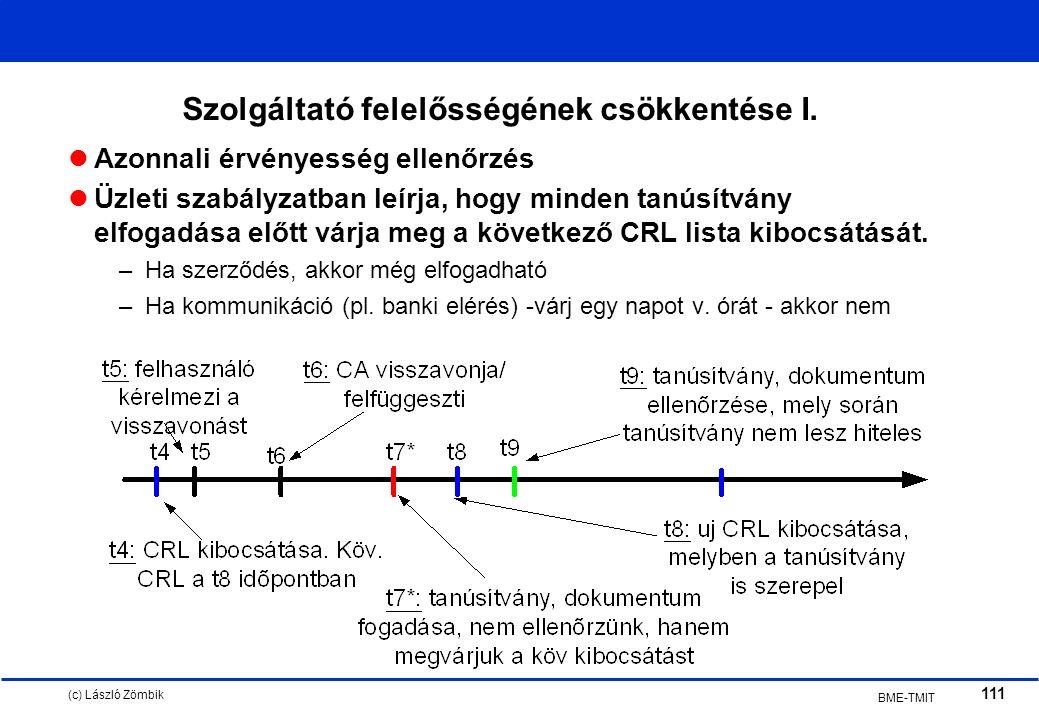(c) László Zömbik 111 BME-TMIT Szolgáltató felelősségének csökkentése I.