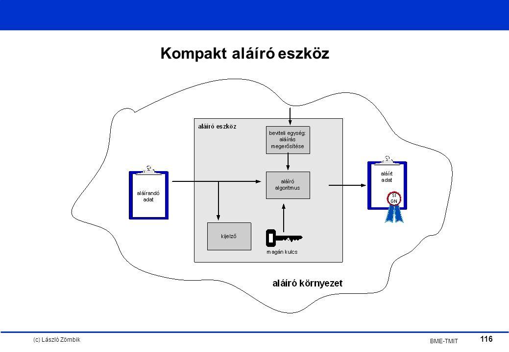 (c) László Zömbik 116 BME-TMIT Kompakt aláíró eszköz