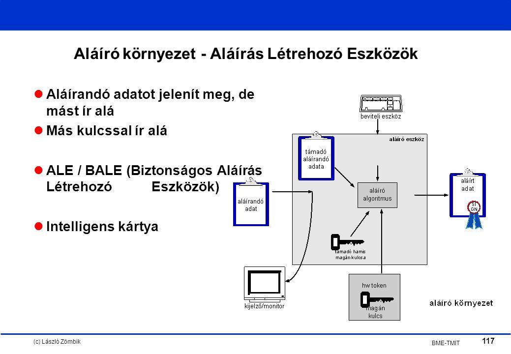 (c) László Zömbik 117 BME-TMIT Aláíró környezet - Aláírás Létrehozó Eszközök Aláírandó adatot jelenít meg, de mást ír alá Más kulcssal ír alá ALE / BALE (Biztonságos Aláírás Létrehozó Eszközök) Intelligens kártya