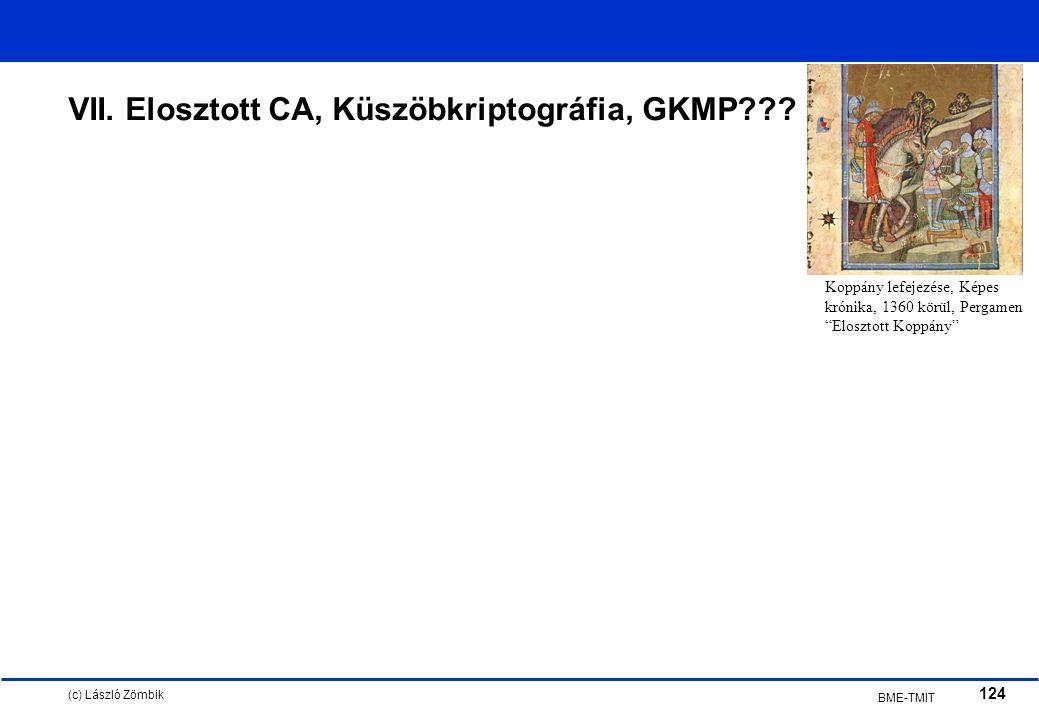 (c) László Zömbik 124 BME-TMIT VII. Elosztott CA, Küszöbkriptográfia, GKMP .