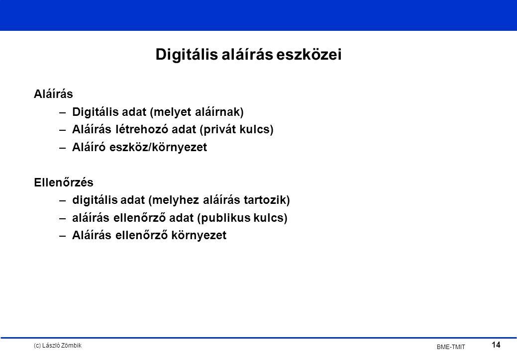 (c) László Zömbik 14 BME-TMIT Digitális aláírás eszközei Aláírás –Digitális adat (melyet aláírnak) –Aláírás létrehozó adat (privát kulcs) –Aláíró eszköz/környezet Ellenőrzés –digitális adat (melyhez aláírás tartozik) –aláírás ellenőrző adat (publikus kulcs) –Aláírás ellenőrző környezet