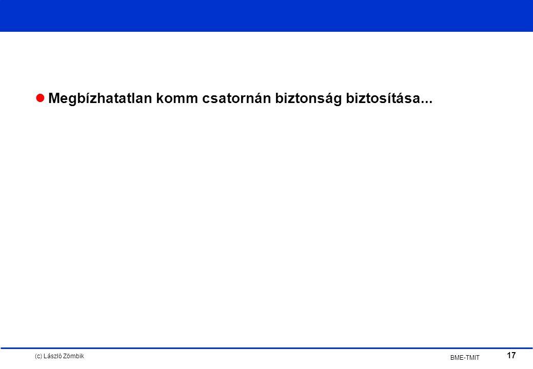 (c) László Zömbik 17 BME-TMIT Megbízhatatlan komm csatornán biztonság biztosítása...
