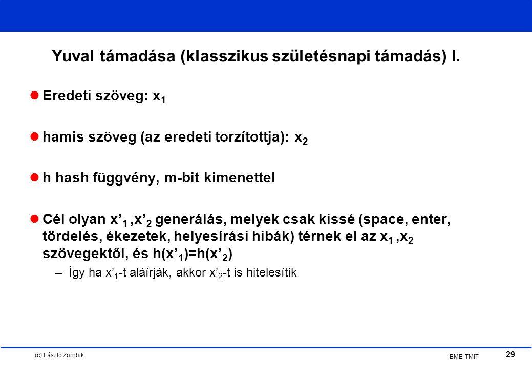 (c) László Zömbik 29 BME-TMIT Yuval támadása (klasszikus születésnapi támadás) I.