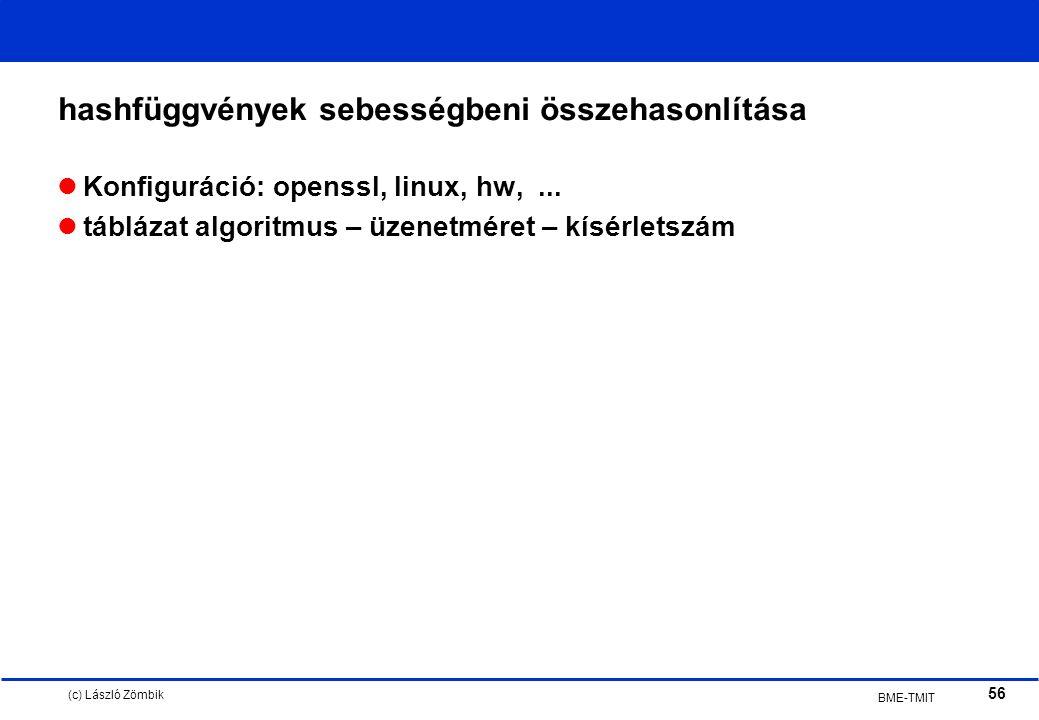 (c) László Zömbik 56 BME-TMIT hashfüggvények sebességbeni összehasonlítása Konfiguráció: openssl, linux, hw,...