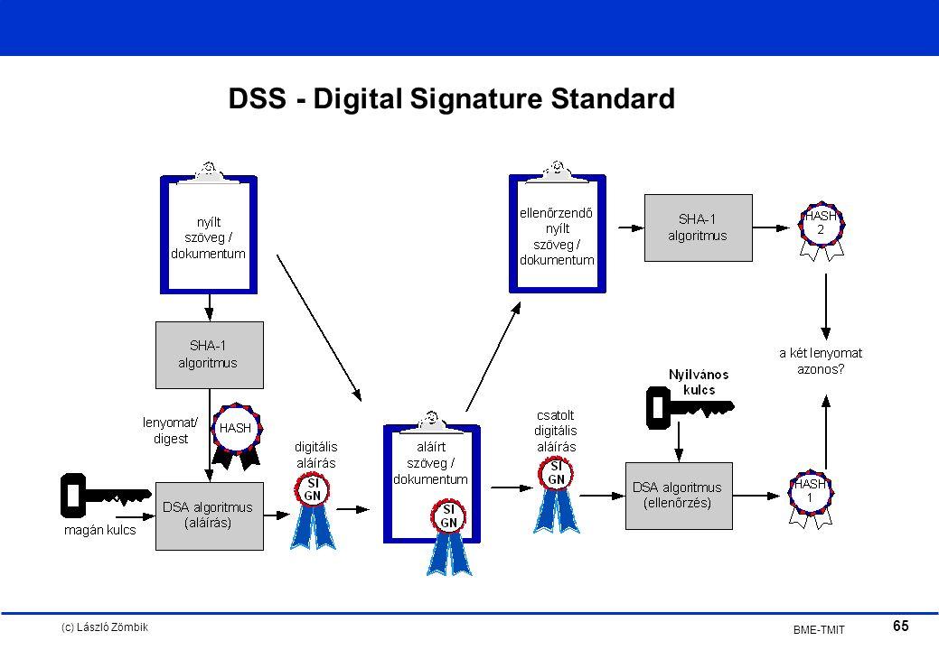 (c) László Zömbik 65 BME-TMIT DSS - Digital Signature Standard