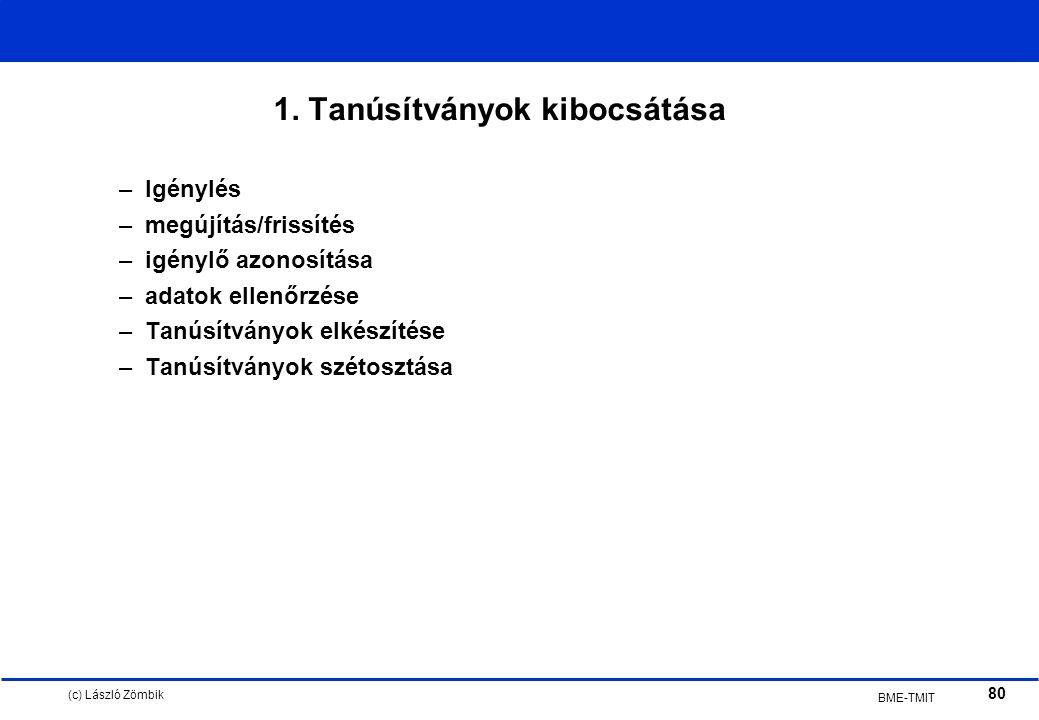 (c) László Zömbik 80 BME-TMIT 1.