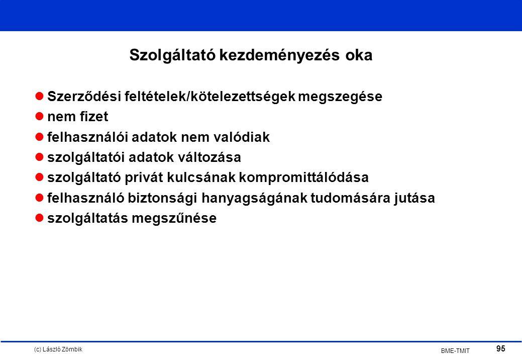 (c) László Zömbik 95 BME-TMIT Szolgáltató kezdeményezés oka Szerződési feltételek/kötelezettségek megszegése nem fizet felhasználói adatok nem valódiak szolgáltatói adatok változása szolgáltató privát kulcsának kompromittálódása felhasználó biztonsági hanyagságának tudomására jutása szolgáltatás megszűnése