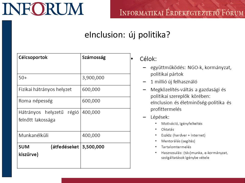 Hiányok Magyarországon: akik nem netpolgárok: a lakosság 59 százaléka* KorSzázalék 15-2420 25-3437 35-4945 50-6980 Source: TNS-NRC, 2010 Település% Főváros32 Több, mint 50.000 lakos45 Kevesebb, mint 50.000 lakos57 Község58 A felnőtt lakosság 51 %-a nem használt PC-t s2009-ben.