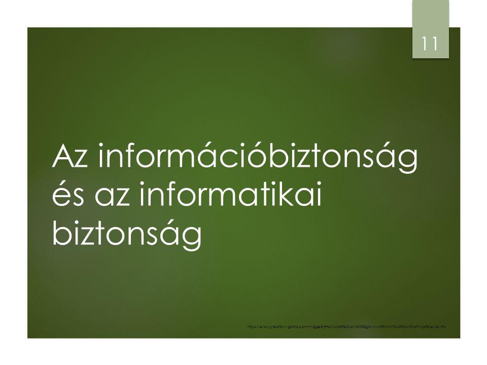 Az információbiztonság és az informatikai biztonság 11 https://encrypted-tbn1.gstatic.com/images q=tbn:ANd9GcTLdV-OFQ8gbwrMvhS9liMNYFAjI39ZxW9lXaPVyja9cax1ZzvvPA