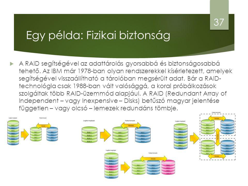  A RAID segítségével az adattárolás gyorsabbá és biztonságosabbá tehető.