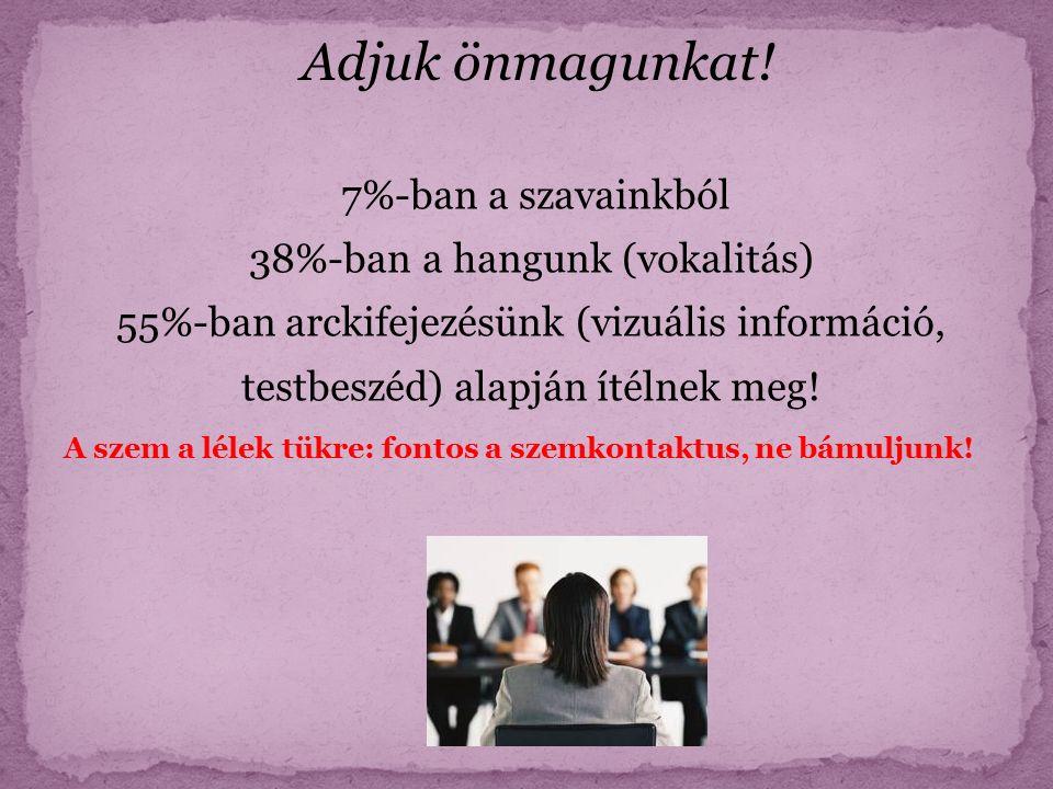 7%-ban a szavainkból 38%-ban a hangunk (vokalitás) 55%-ban arckifejezésünk (vizuális információ, testbeszéd) alapján ítélnek meg.