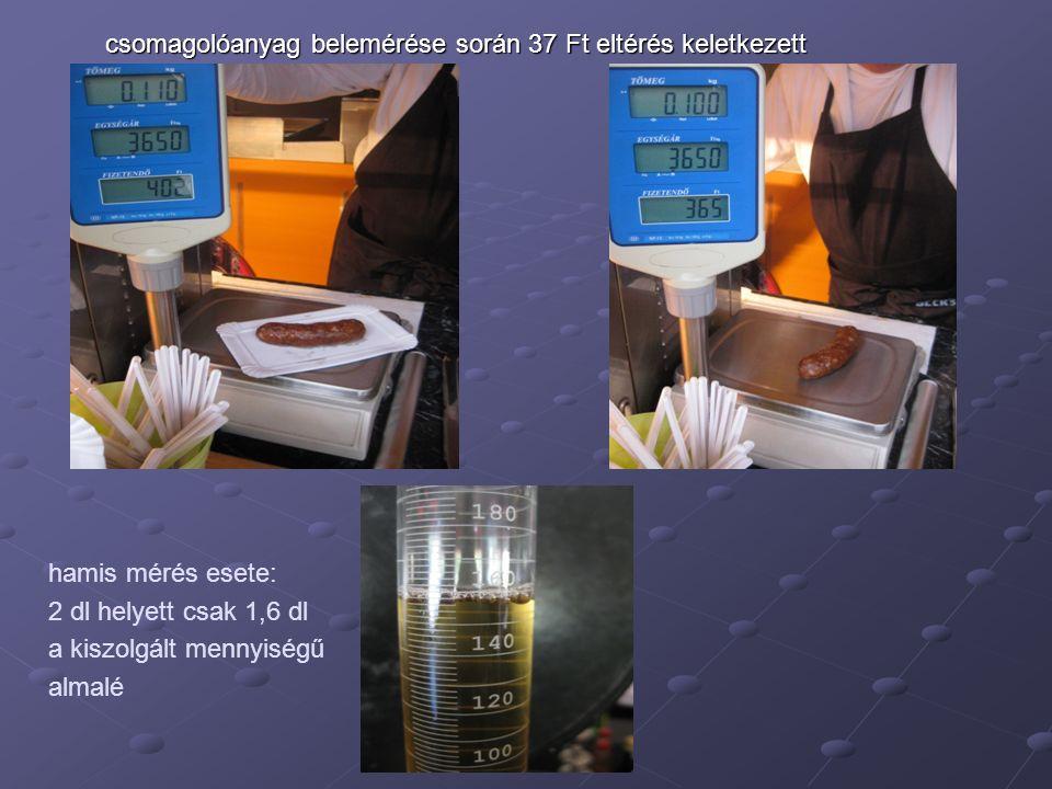 csomagolóanyag belemérése során 37 Ft eltérés keletkezett csomagolóanyag belemérése során 37 Ft eltérés keletkezett hamis mérés esete: 2 dl helyett csak 1,6 dl a kiszolgált mennyiségű almalé
