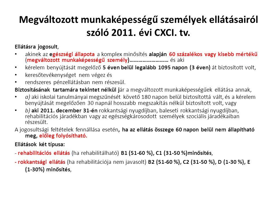 Megváltozott munkaképességű személyek ellátásairól szóló 2011.