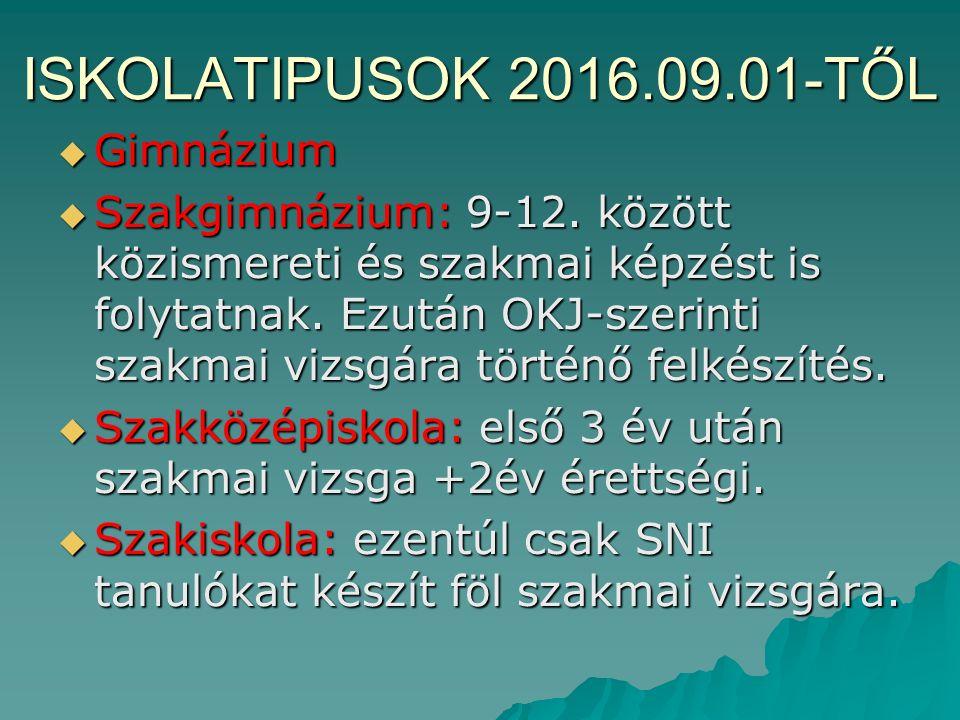 ISKOLATIPUSOK 2016.09.01-TŐL  Gimnázium  Szakgimnázium: 9-12.