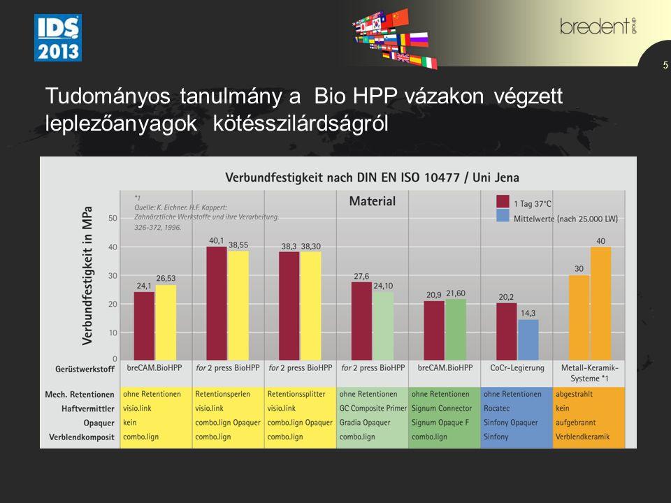 5 Tudományos tanulmány a Bio HPP vázakon végzett leplezőanyagok kötésszilárdságról