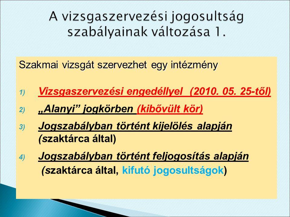 """Szakmai vizsgát szervezhet egy intézmény 1) Vizsgaszervezési engedéllyel (2010. 05. 25-től) 2) """"Alanyi"""" jogkörben (kibővült kör) 3) Jogszabályban tört"""