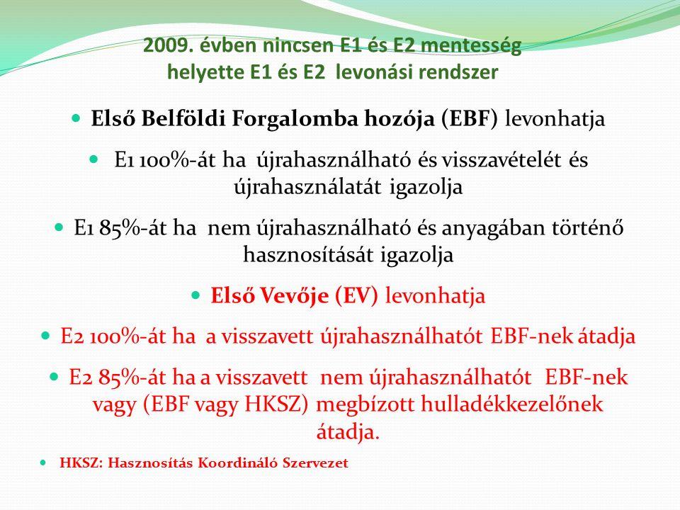 2009. évben nincsen E1 és E2 mentesség helyette E1 és E2 levonási rendszer Első Belföldi Forgalomba hozója (EBF) levonhatja E1 100%-át ha újrahasználh