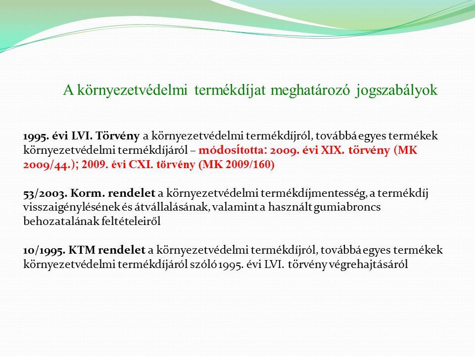 Változások 2010-től (III.) Kereskedelmi csomagolás H, E 1 és E 2 Ft alapú díjtételek 2010-ben Ft/kg alapú díjtételre változnak: Műanyag (kivéve bevásárló táska) 350 Ft/kg Műanyag bevásárló táska: 1900 Ft/kg Üveg: 30 Ft/kg Rétegzett italcsomagolás: 450 Ft/kg Egyéb társított csomagolás: 700 Ft/kg Fém: 1150 Ft/kg Egyéb anyagok: 2200 Ft/kg Kereskedelmi csomagolás levonási szabályai is változnak: termékdíj 70 %-a levonható, ha a kötelezett a felső hasznosítási arány teljesítését igazolja Nem újrahasználható kereskedelmi csomagolás esetén a termékdíj 100 %-a levonható, ha visszavételét/hasznosítását igazolja a kötelezett Újrahasználható kereskedelmi csomagolás esetén a termékdíj 100 %-a levonható, ha visszavételét és újrahasználatát igazolja a kötelezett