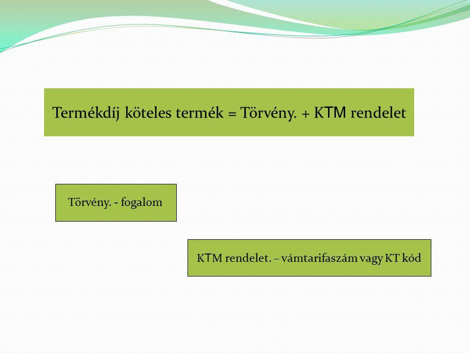 Termékdíj köteles termék = Törvény. + K TM rendelet Törvény.