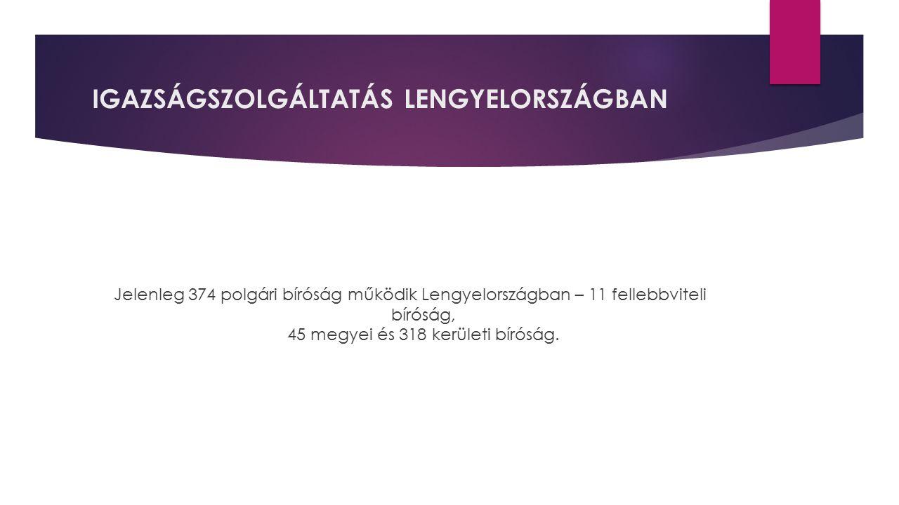 IGAZSÁGSZOLGÁLTATÁS LENGYELORSZÁGBAN Jelenleg 374 polgári bíróság működik Lengyelországban – 11 fellebbviteli bíróság, 45 megyei és 318 kerületi bírós