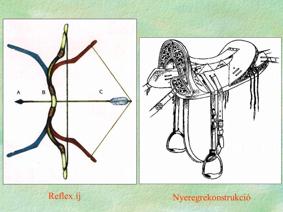 Reflex íj Nyeregrekonstrukció