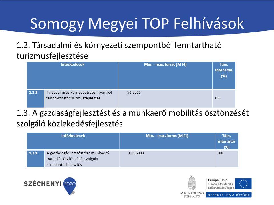 Somogy Megyei TOP Felhívások 1.2.