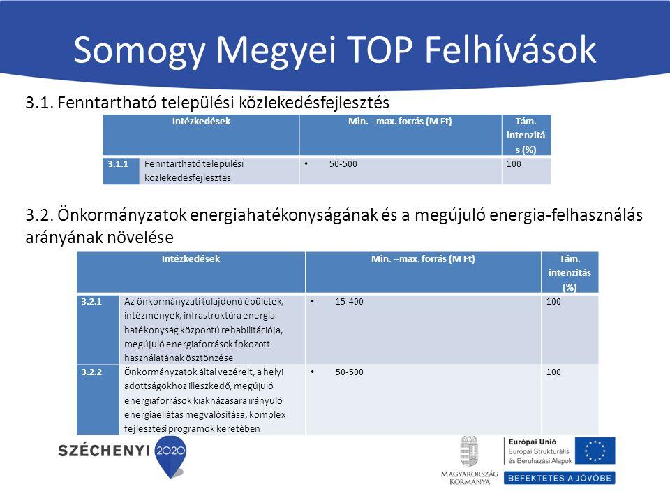 Somogy Megyei TOP Felhívások 3.1. Fenntartható települési közlekedésfejlesztés 3.2.