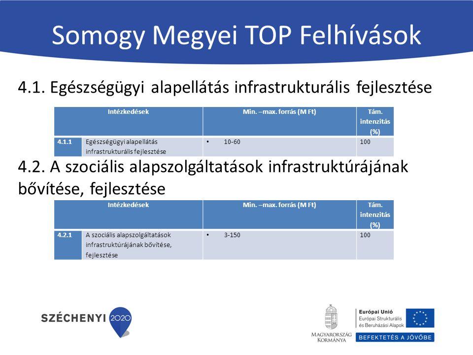 Somogy Megyei TOP Felhívások 4.1. Egészségügyi alapellátás infrastrukturális fejlesztése 4.2.