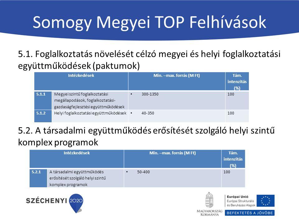 Somogy Megyei TOP Felhívások 5.1.