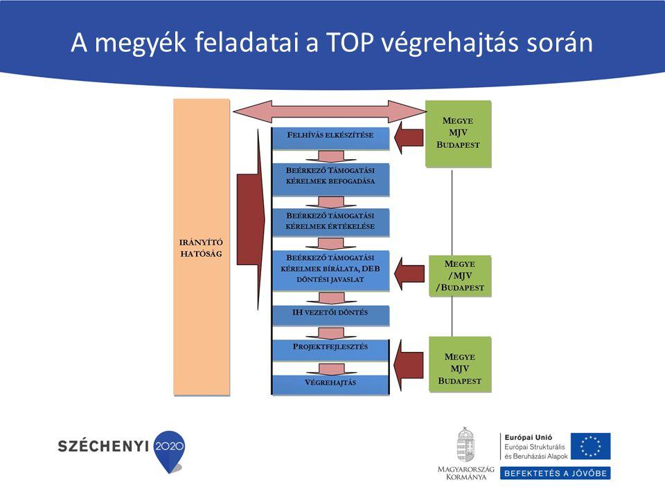 A megyék feladatai a TOP végrehajtás során