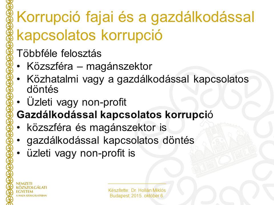 Készítette: Dr. Hollán Miklós Budapest, 2015. október 6. Korrupció fajai és a gazdálkodással kapcsolatos korrupció Többféle felosztás Közszféra – magá