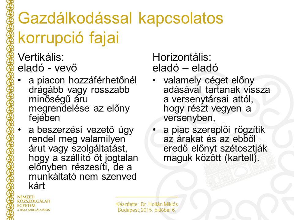 Készítette: Dr. Hollán Miklós Budapest, 2015. október 6. Gazdálkodással kapcsolatos korrupció fajai Vertikális: eladó - vevő a piacon hozzáférhetőnél