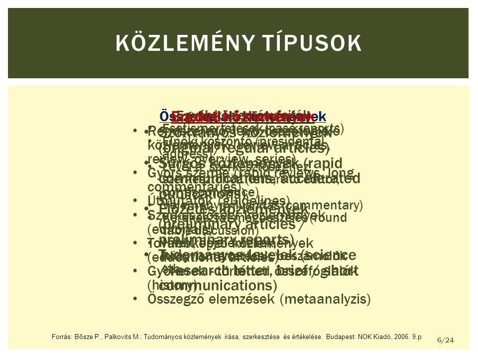 KÖZLEMÉNY TÍPUSOK Forrás: Bősze P., Palkovits M.: Tudományos közlemények írása, szerkesztése és értékelése. Budapest: NOK Kiadó, 2006. 9.p Összefoglal