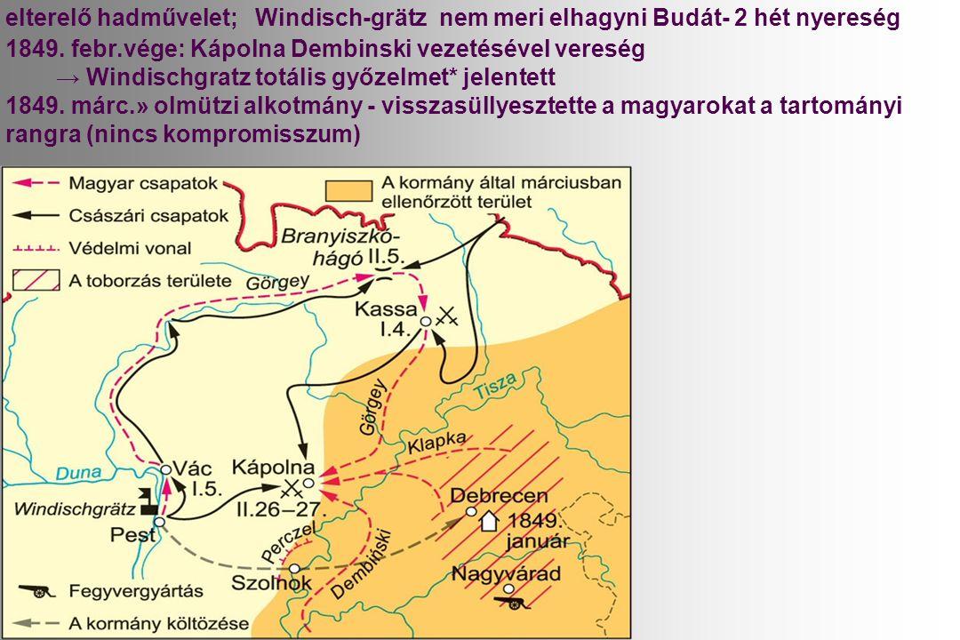 elterelő hadművelet; Windisch-grätz nem meri elhagyni Budát- 2 hét nyereség 1849.