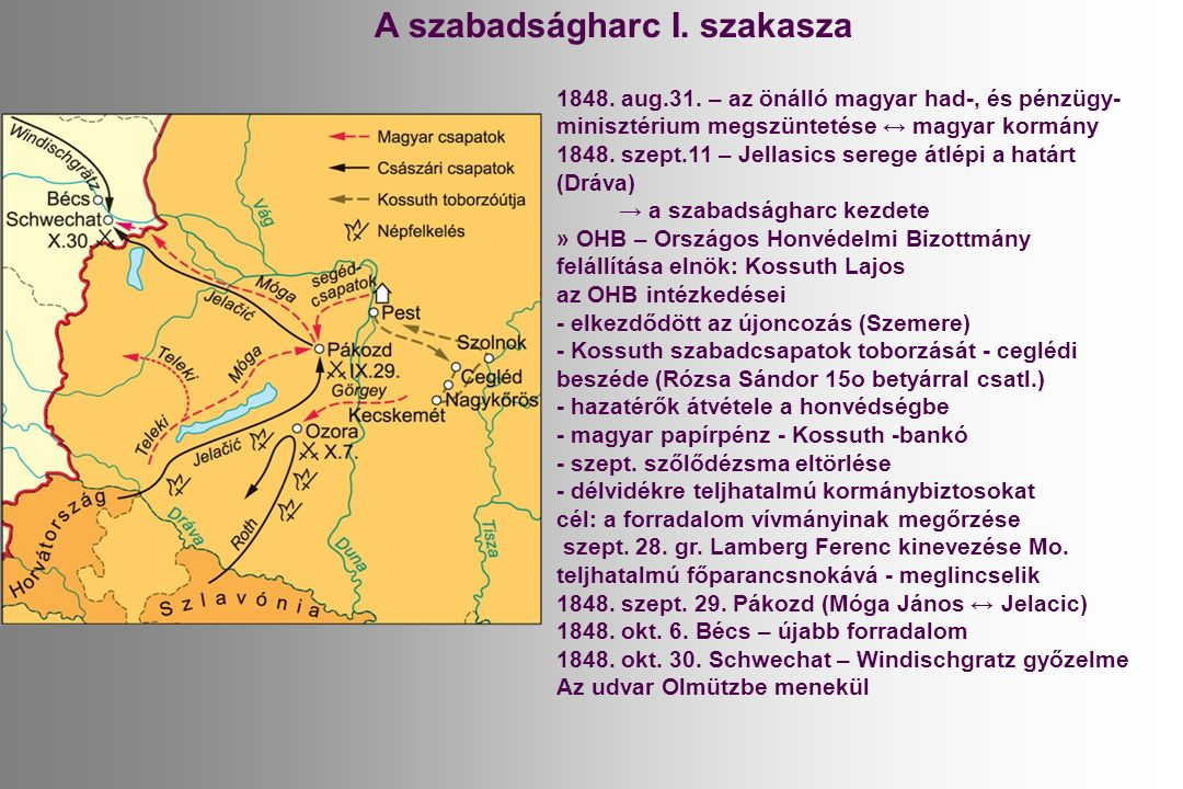 A szabadságharc I. szakasza 1848. aug.31.