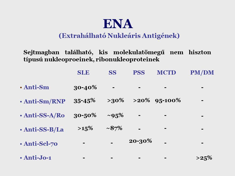 ENA Sejtmagban található, kis molekulatömegű nem hiszton típusú nukleoproeinek, ribonukleoproteinek Anti-Sm Anti-Sm/RNP Anti-SS-A/Ro Anti-SS-B/La Anti-Scl-70 Anti-Jo-1 (Extrahálható Nukleáris Antigének)  SLESSPSSMCTDPM/DM 30-50%~95% >15%~87% 30-40% 35-45% - - >30% - - - >20% 20-30% 95-100% >25% - - - - - - - - - - -- - -