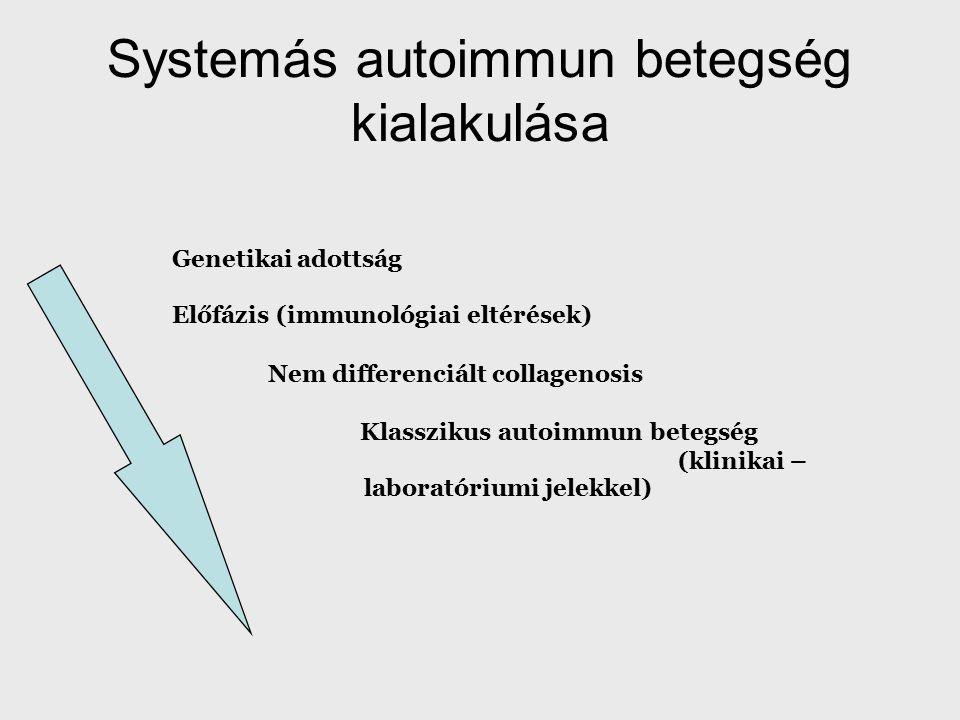 Systemás autoimmun betegség kialakulása Genetikai adottság Előfázis (immunológiai eltérések)  Nem differenciált collagenosis Klasszikus autoimmun betegség (klinikai – laboratóriumi jelekkel) 