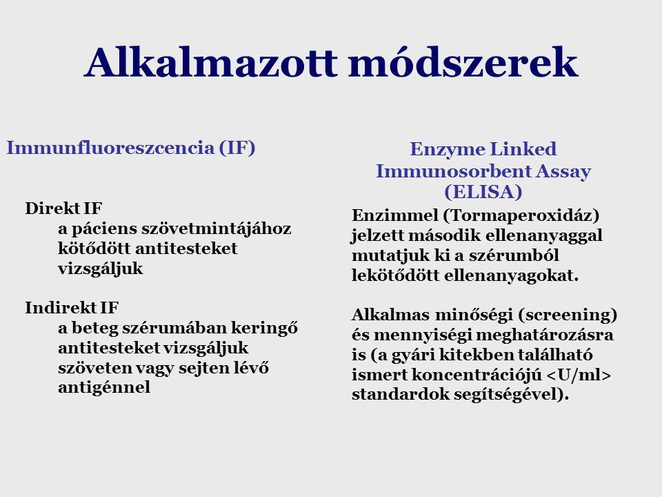 Alkalmazott módszerek Immunfluoreszcencia (IF)  Enzyme Linked Immunosorbent Assay (ELISA)  Direkt IF a páciens szövetmintájához kötődött antitesteket vizsgáljuk Indirekt IF a beteg szérumában keringő antitesteket vizsgáljuk szöveten vagy sejten lévő antigénnel Enzimmel (Tormaperoxidáz) jelzett második ellenanyaggal mutatjuk ki a szérumból lekötődött ellenanyagokat.