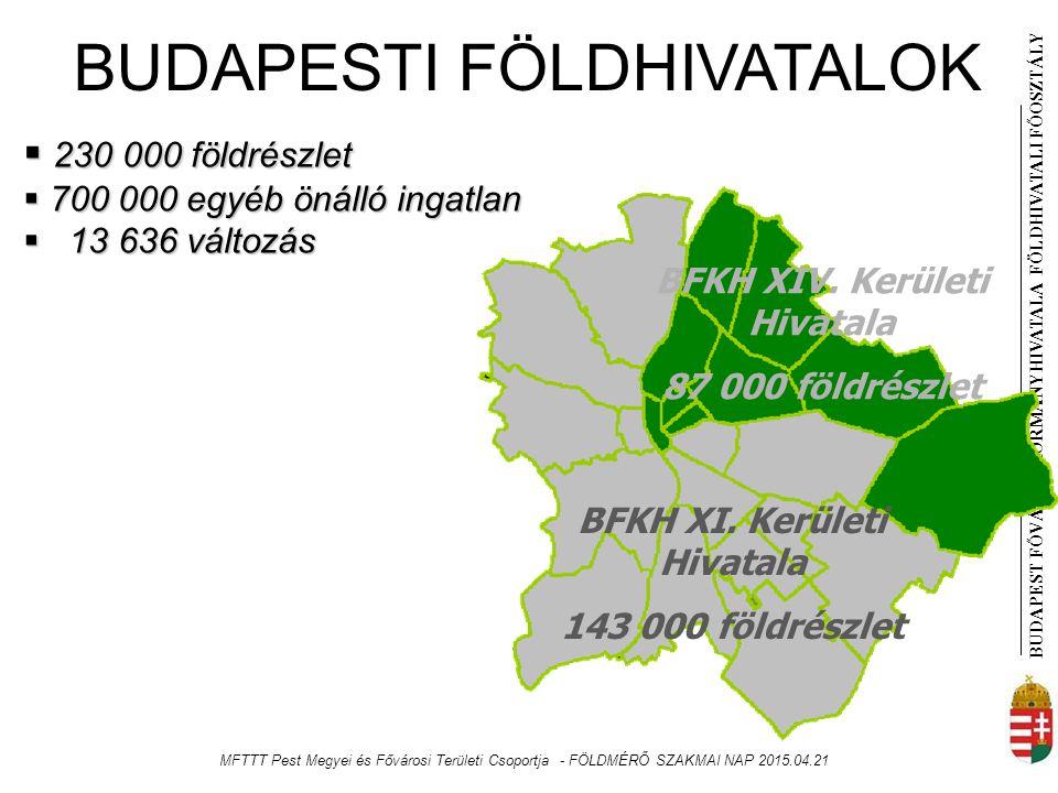 BUDAPEST FŐVÁROS KORMÁNYHIVATALA FÖLDHIVATAL I FŐOSZTÁLY BFKH XI.