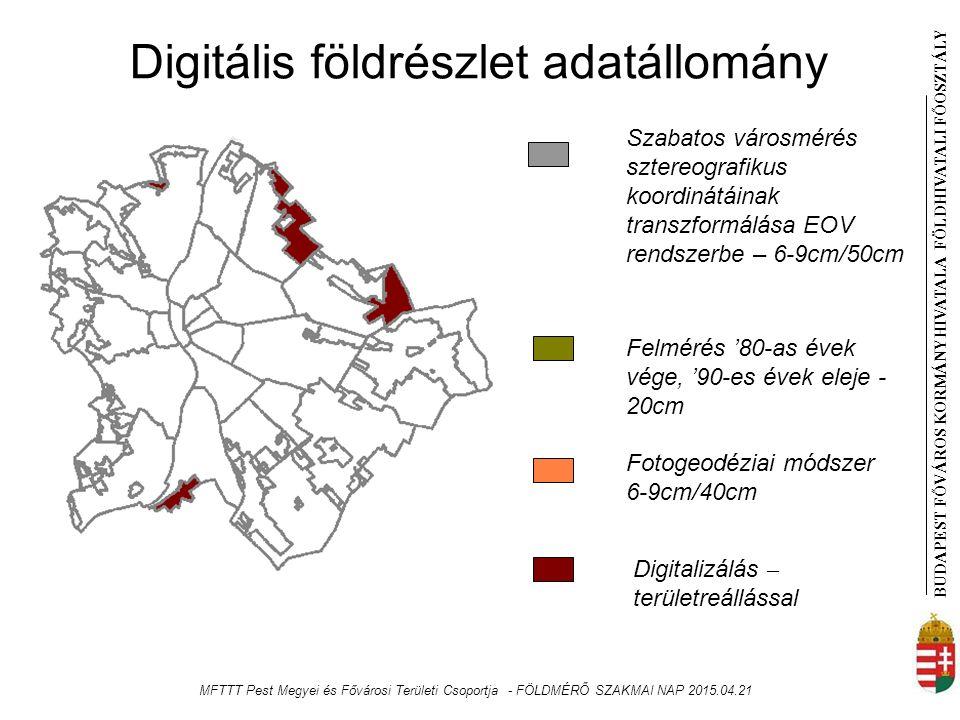 BUDAPEST FŐVÁROS KORMÁNYHIVATALA FÖLDHIVATAL I FŐOSZTÁLY Digitális földrészlet adatállomány Szabatos városmérés sztereografikus koordinátáinak transzformálása EOV rendszerbe – 6-9cm/50cm Felmérés '80-as évek vége, '90-es évek eleje - 20cm Fotogeodéziai módszer 6-9cm/40cm Digitalizálás – területreállással MFTTT Pest Megyei és Fővárosi Területi Csoportja - FÖLDMÉRŐ SZAKMAI NAP 2015.04.21
