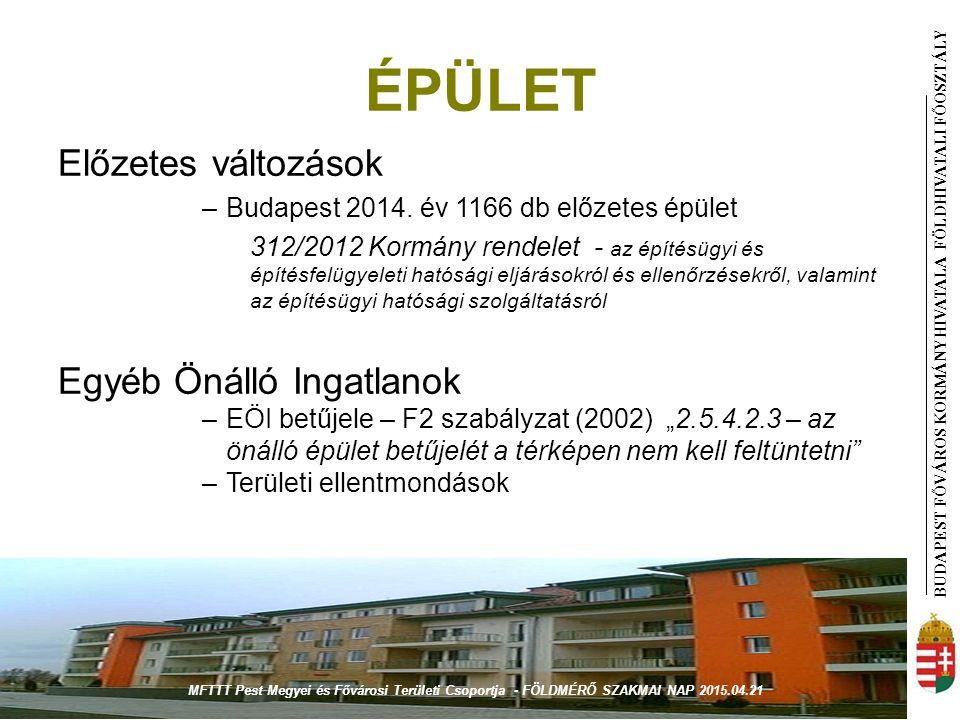BUDAPEST FŐVÁROS KORMÁNYHIVATALA FÖLDHIVATAL I FŐOSZTÁLY Előzetes változások –Budapest 2014.