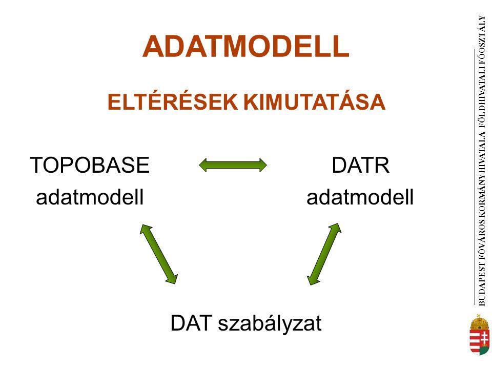 BUDAPEST FŐVÁROS KORMÁNYHIVATALA FÖLDHIVATAL I FŐOSZTÁLY ADATMODELL ELTÉRÉSEK KIMUTATÁSA TOPOBASE DATR adatmodell adatmodell DAT szabályzat