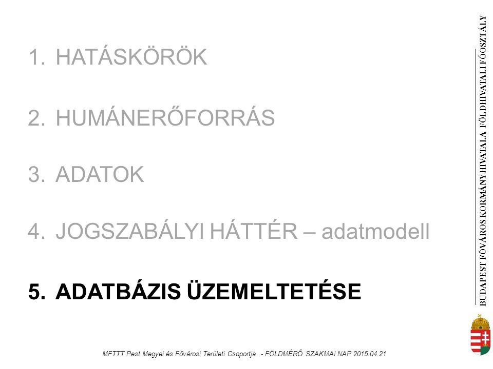 BUDAPEST FŐVÁROS KORMÁNYHIVATALA FÖLDHIVATAL I FŐOSZTÁLY 1.HATÁSKÖRÖK 2.HUMÁNERŐFORRÁS 3.ADATOK 4.JOGSZABÁLYI HÁTTÉR – adatmodell 5.ADATBÁZIS ÜZEMELTETÉSE MFTTT Pest Megyei és Fővárosi Területi Csoportja - FÖLDMÉRŐ SZAKMAI NAP 2015.04.21