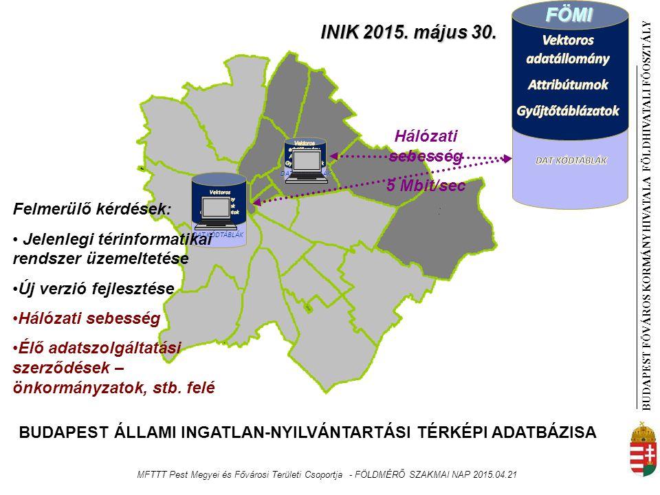 BUDAPEST FŐVÁROS KORMÁNYHIVATALA FÖLDHIVATAL I FŐOSZTÁLY DAT KÓDTÁBLÁK FH INIK 2015.