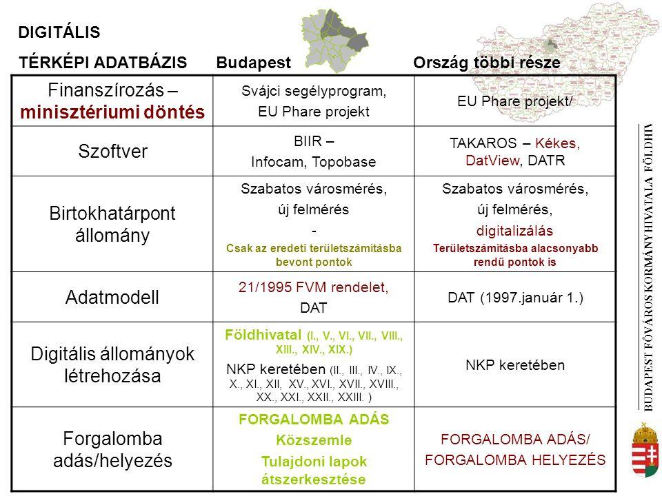 BUDAPEST FŐVÁROS KORMÁNYHIVATALA FÖLDHIVATAL I FŐOSZTÁLY 2013201420152016 IV.