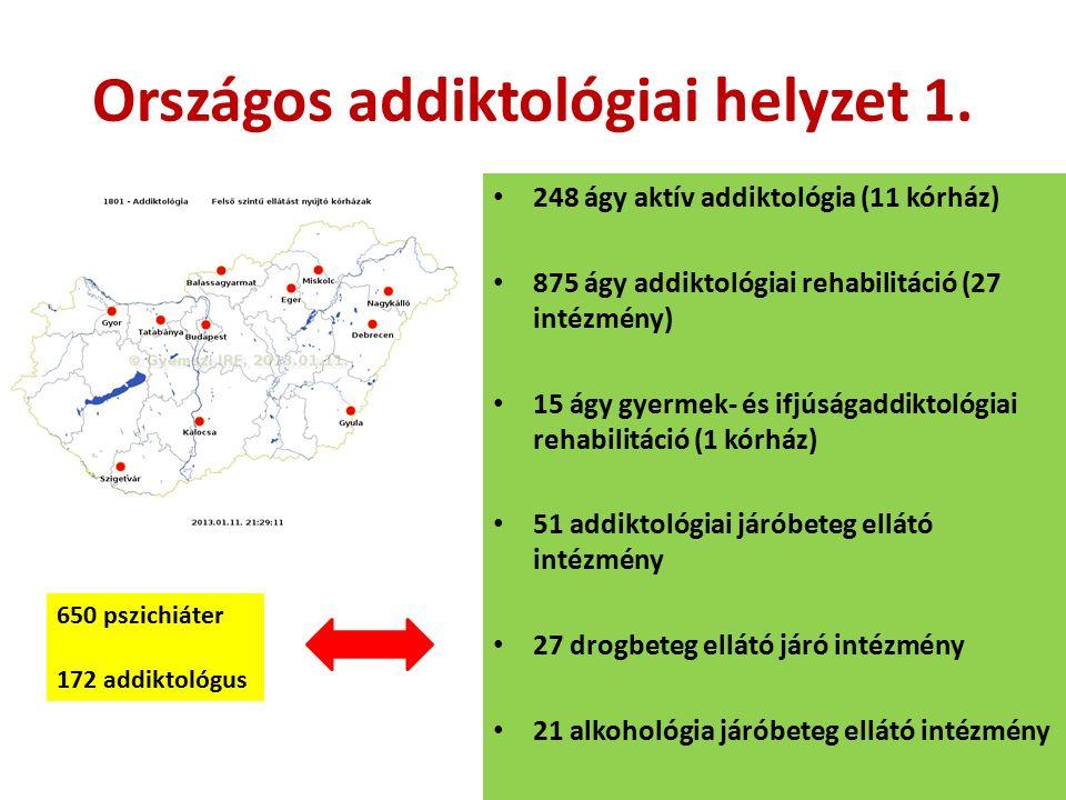 Aktív addiktológiai ágyak, III.