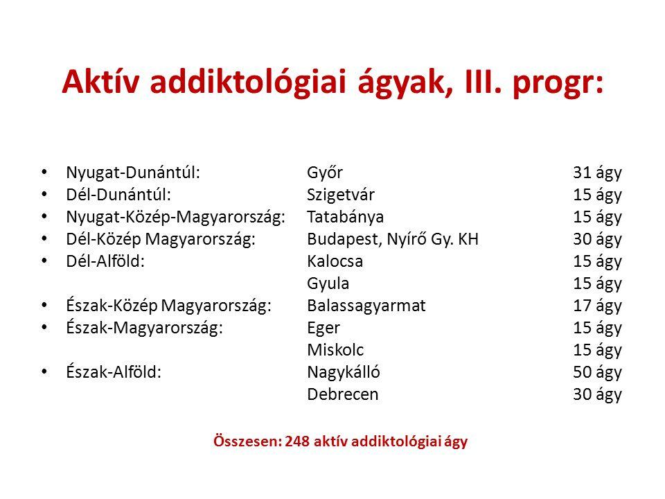 Aktív addiktológiai ágyak, III. progr: Nyugat-Dunántúl: Győr31 ágy Dél-Dunántúl:Szigetvár15 ágy Nyugat-Közép-Magyarország:Tatabánya15 ágy Dél-Közép Ma