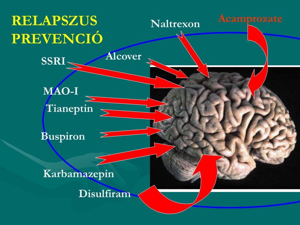 RELAPSZUS PREVENCIÓ Naltrexon Alcover SSRI MAO-I Buspiron Karbamazepin Disulfiram Tianeptin Acamprozate